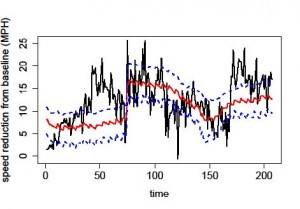 IADOT_InTrans_RB03-013_Quantifying_Uncertainty_RT_Perf_Meas_Highway_Winter_Maint_Ops_Phase_2_2014